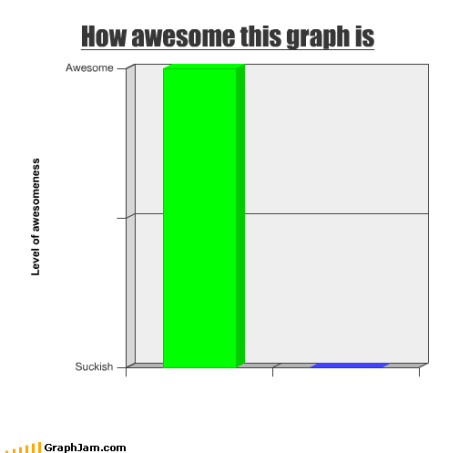 awesome graph 1